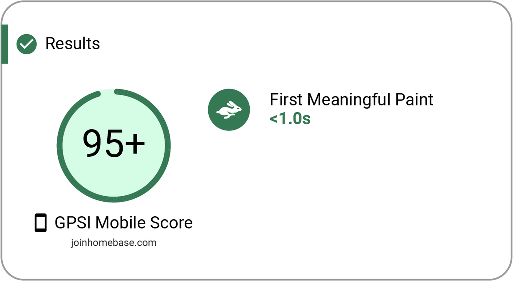 GPSI Mobile score of 95. FMP of less than 1.